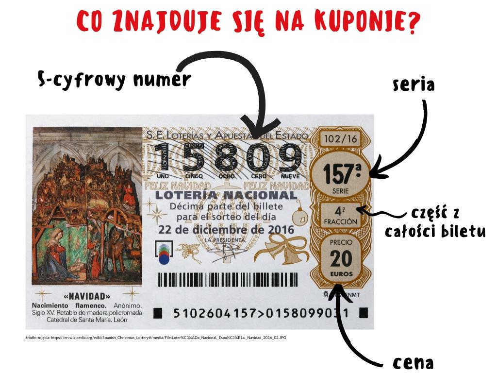 kupon hiszpańskiej świątecznej loterii